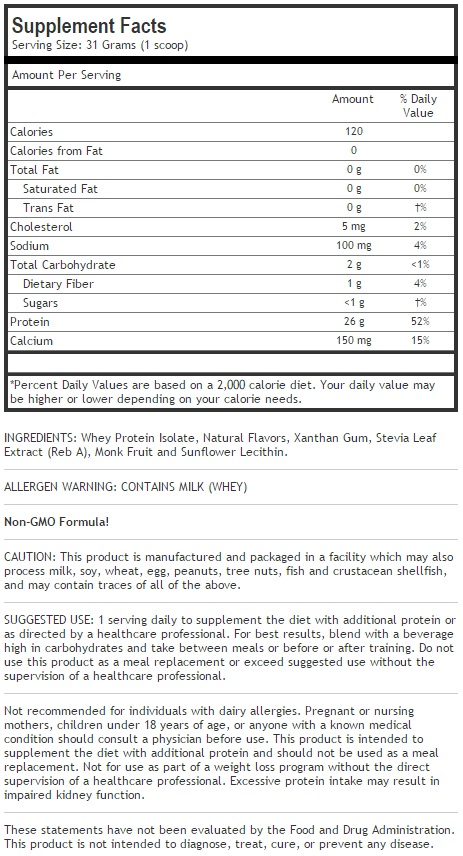 Private Label Nutrition